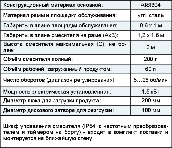 Risunok11 - Смеситель биконический ССПБ