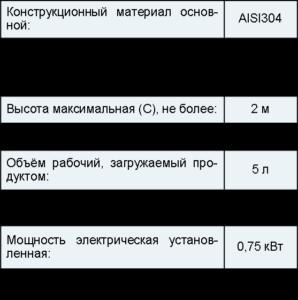 Risunok15 298x300 - Рисунок15