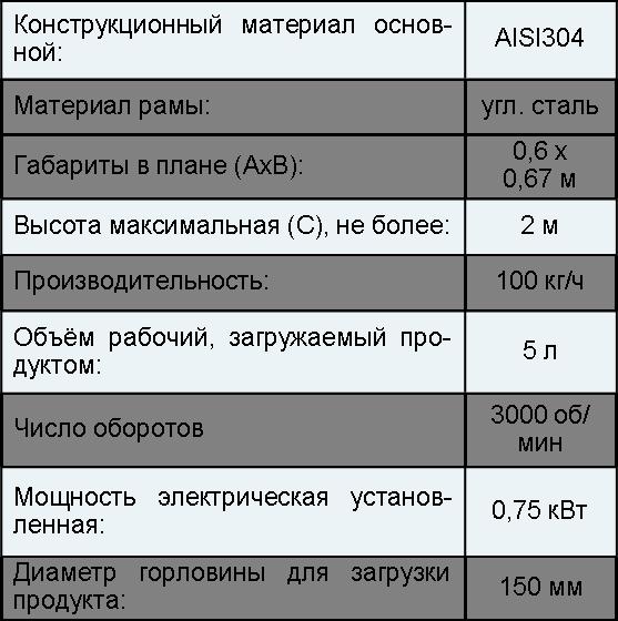 Risunok15 - Измельчитель ИСЭ