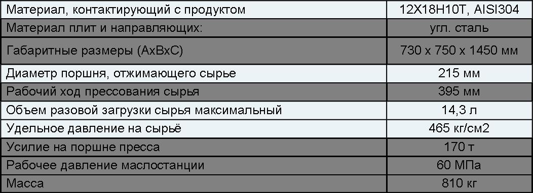 Risunok9 - Гидравлический пресс - ПГ