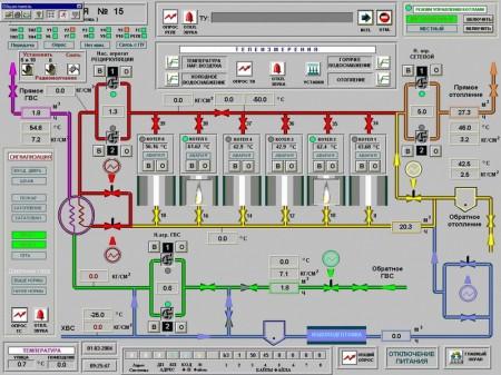 x1441915746 bases project automation systems 1.jpg.pagespeed.ic .Hu9j5coiFz - Проектирование систем автоматизации